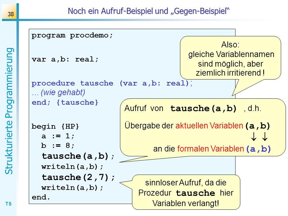 TS Strukturierte Programmierung 38 Noch ein Aufruf-Beispiel und Gegen-Beispiel program procdemo; var a,b: real; procedure tausche (var a,b: real) ;...