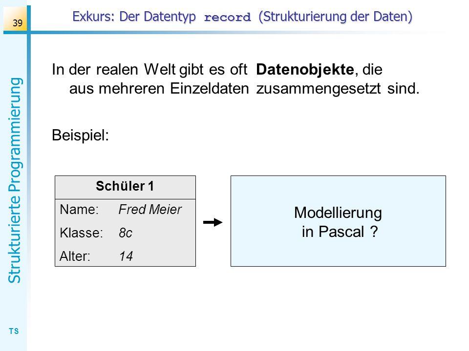 TS Strukturierte Programmierung 39 Exkurs: Der Datentyp record (Strukturierung der Daten) In der realen Welt gibt es oft Datenobjekte, die aus mehrere
