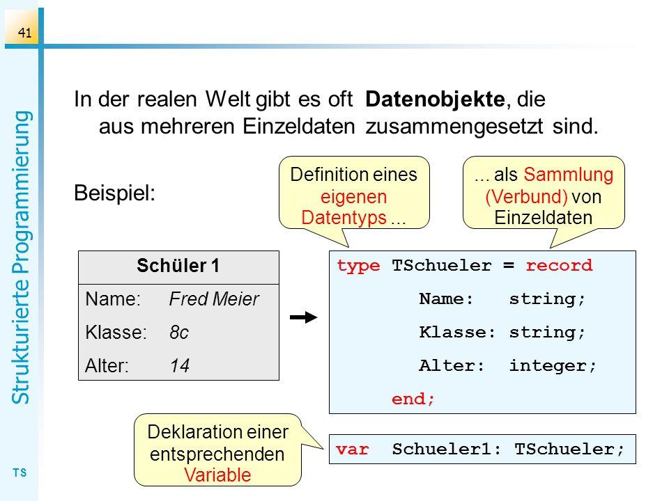TS Strukturierte Programmierung 41 In der realen Welt gibt es oft Datenobjekte, die aus mehreren Einzeldaten zusammengesetzt sind. Beispiel: Schüler 1