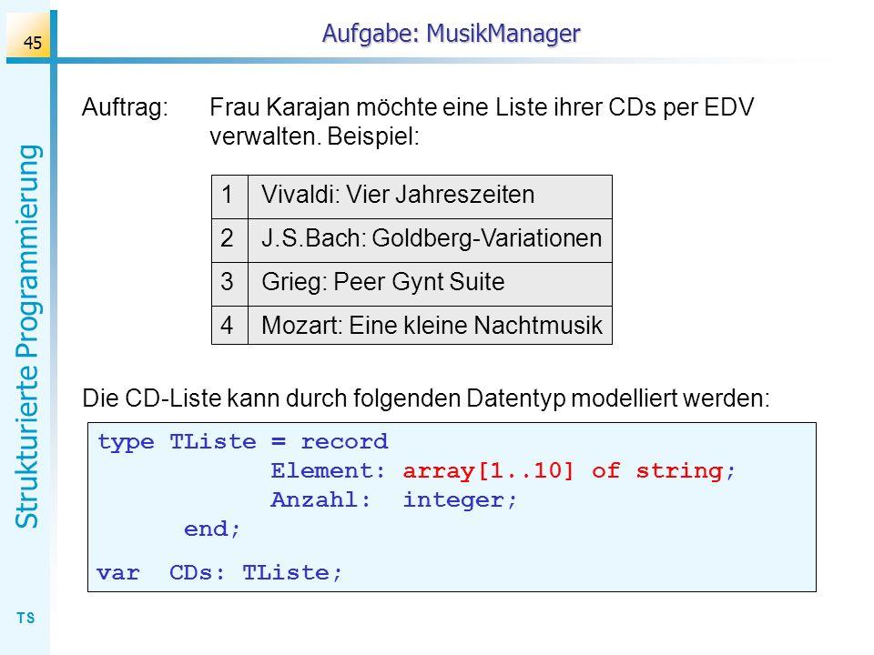 TS Strukturierte Programmierung 45 Aufgabe: MusikManager Auftrag:Frau Karajan möchte eine Liste ihrer CDs per EDV verwalten. Beispiel: Die CD-Liste ka
