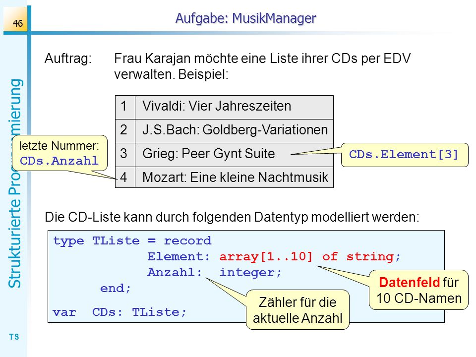 TS Strukturierte Programmierung 46 Aufgabe: MusikManager Auftrag:Frau Karajan möchte eine Liste ihrer CDs per EDV verwalten. Beispiel: Die CD-Liste ka