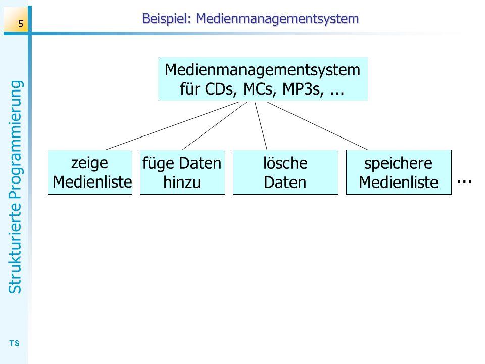 TS Strukturierte Programmierung 5 Beispiel: Medienmanagementsystem Medienmanagementsystem für CDs, MCs, MP3s,... zeige Medienliste füge Daten hinzu lö