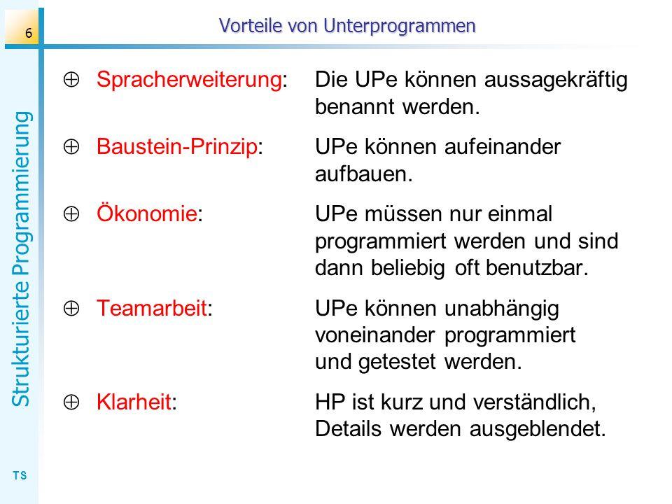 TS Strukturierte Programmierung 6 Vorteile von Unterprogrammen Spracherweiterung:Die UPe können aussagekräftig benannt werden. Baustein-Prinzip:UPe kö