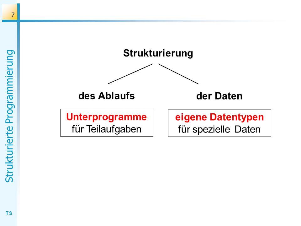 TS Strukturierte Programmierung 7 Strukturierung des Ablaufs Unterprogramme für Teilaufgaben der Daten eigene Datentypen für spezielle Daten