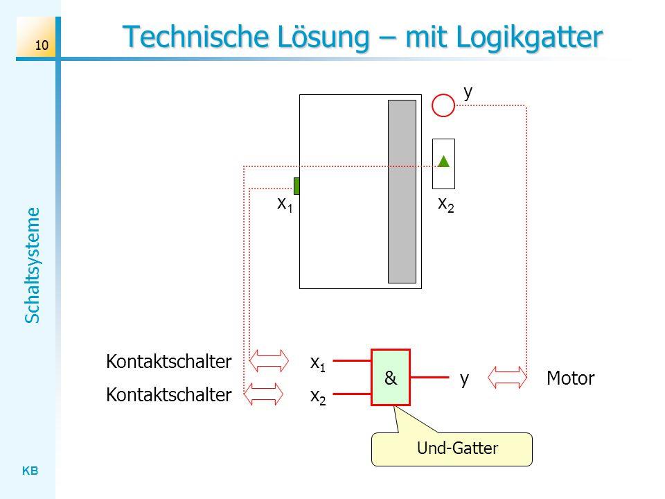 KB Schaltsysteme 10 Technische Lösung – mit Logikgatter x1x1 x2x2 y Und-Gatter x1x1 & x2x2 y Kontaktschalter Motor