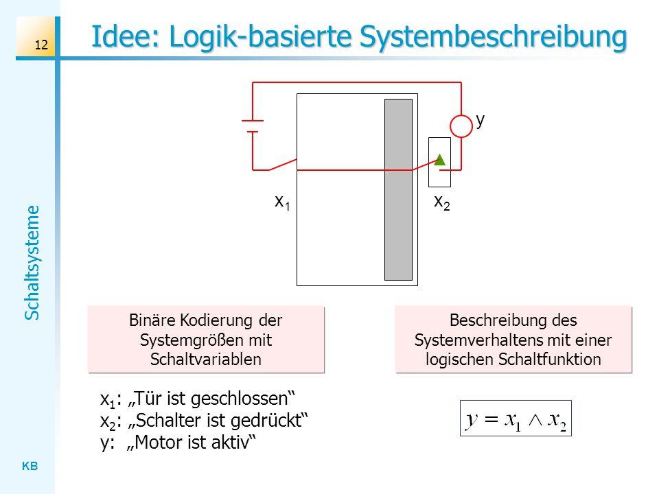 KB Schaltsysteme 12 Idee: Logik-basierte Systembeschreibung x1x1 x2x2 y x 1 : Tür ist geschlossen x 2 : Schalter ist gedrückt y: Motor ist aktiv Binär