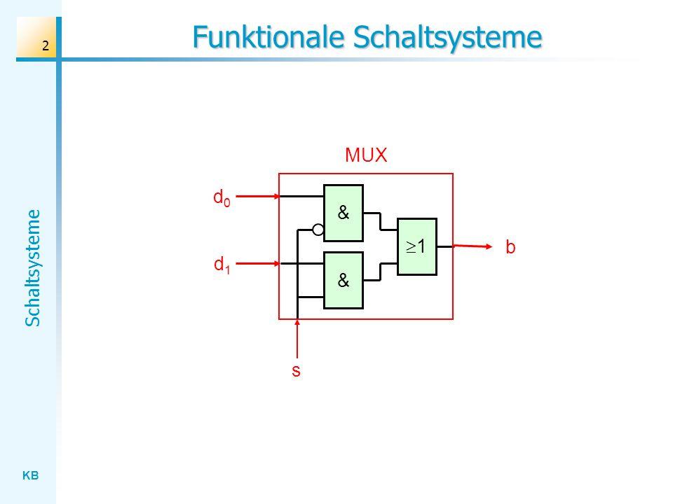 KB Schaltsysteme 23 Schaltnetz s DEMUX d0d0 d1d1 b s MUX d0d0 d1d1 b 1 d0d0 d1d1 s & & & & d0d0 d1d1 b s
