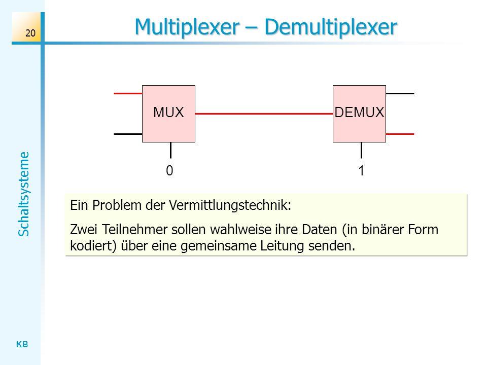 KB Schaltsysteme 20 Multiplexer – Demultiplexer Ein Problem der Vermittlungstechnik: Zwei Teilnehmer sollen wahlweise ihre Daten (in binärer Form kodiert) über eine gemeinsame Leitung senden.