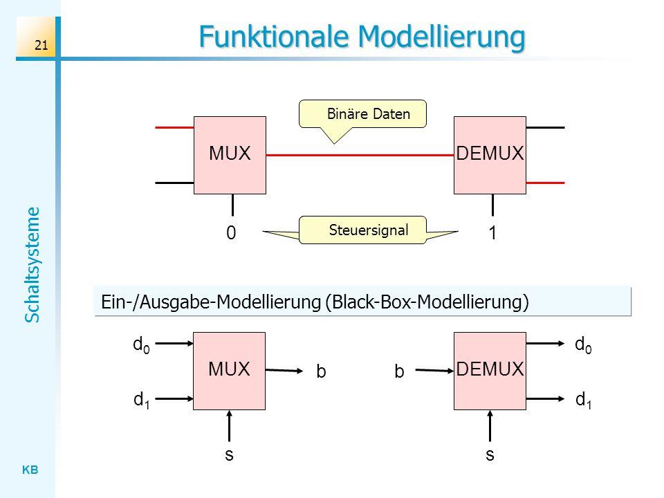 KB Schaltsysteme 21 Funktionale Modellierung MUXDEMUX 01 s d0d0 d1d1 b s MUX d0d0 d1d1 b Steuersignal Binäre Daten Steuersignal Ein-/Ausgabe-Modellierung (Black-Box-Modellierung)