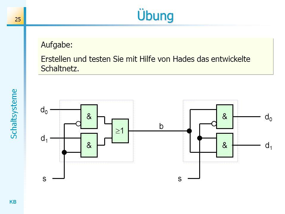 KB Schaltsysteme 25 Übung Aufgabe: Erstellen und testen Sie mit Hilfe von Hades das entwickelte Schaltnetz. 1 d0d0 d1d1 & & & & d0d0 d1d1 b ss