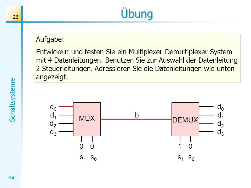 KB Schaltsysteme 26 Übung Aufgabe: Entwickeln und testen Sie ein Multiplexer-Demultiplexer-System mit 4 Datenleitungen. Benutzen Sie zur Auswahl der D