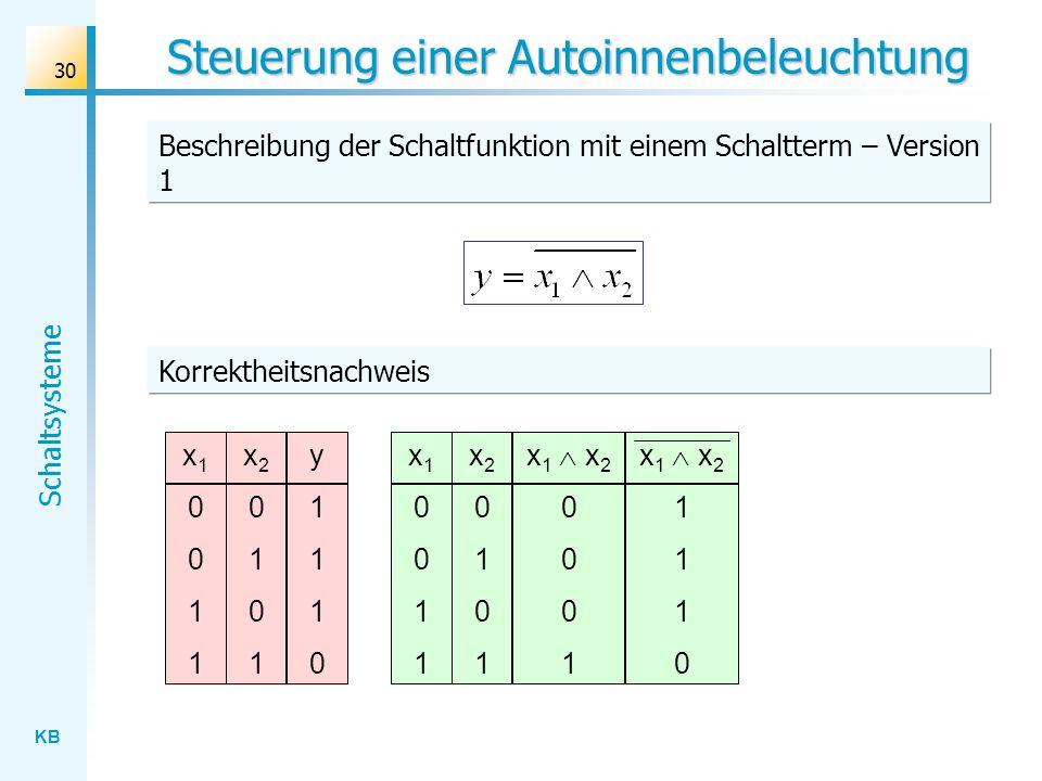 KB Schaltsysteme 30 Steuerung einer Autoinnenbeleuchtung x 1 x 2 1 0 x10011x10011 x20101x20101 y1110y1110 x10011x10011 x20101x20101 x 1 x 2 0 1 Beschreibung der Schaltfunktion mit einem Schaltterm – Version 1 Korrektheitsnachweis