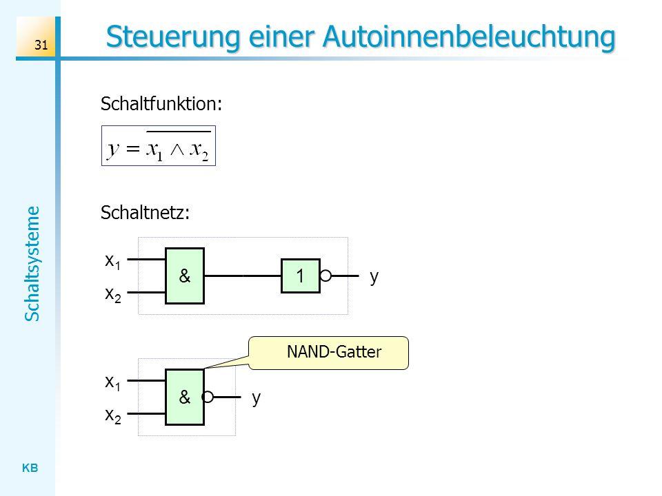 KB Schaltsysteme 31 Steuerung einer Autoinnenbeleuchtung Schaltfunktion: Schaltnetz: x1x1 & x2x2 1y x1x1 & x2x2 y NAND-Gatter
