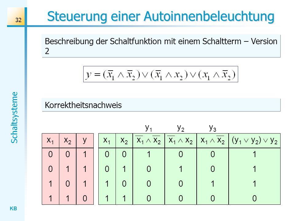 KB Schaltsysteme 32 Steuerung einer Autoinnenbeleuchtung x10011x10011 x20101x20101 y1110y1110 x 1 x 2 0 1 0 x10011x10011 x20101x20101 x 1 x 2 1 0 x 1 x 2 0 1 0 (y 1 y 2 ) y 2 1 0 y1y1 y2y2 y3y3 Beschreibung der Schaltfunktion mit einem Schaltterm – Version 2 Korrektheitsnachweis