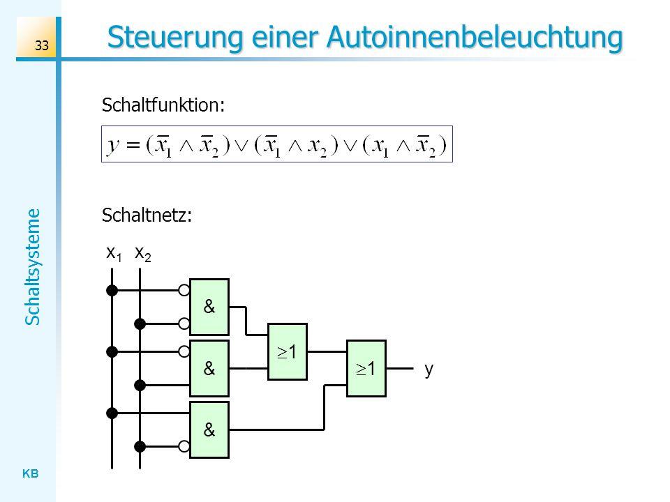 KB Schaltsysteme 33 Steuerung einer Autoinnenbeleuchtung Schaltfunktion: Schaltnetz: x1x1 x2x2 y & & & 1 1