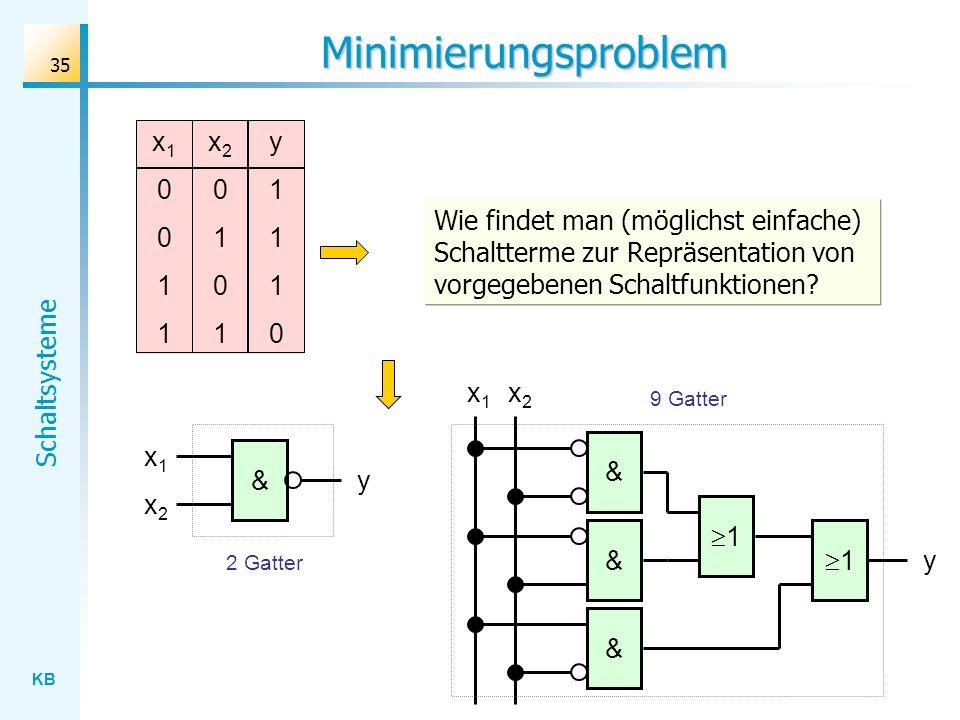 KB Schaltsysteme 35 Minimierungsproblem x1x1 x2x2 y & & & 1 1 x1x1 & x2x2 y 2 Gatter 9 Gatter Wie findet man (möglichst einfache) Schaltterme zur Repräsentation von vorgegebenen Schaltfunktionen.