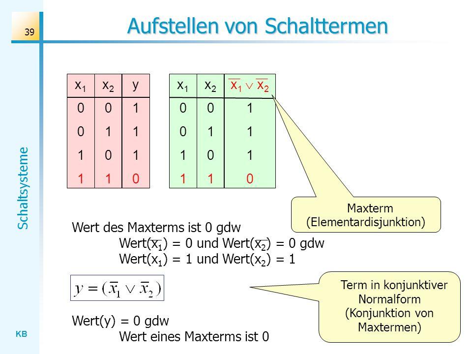 KB Schaltsysteme 39 Aufstellen von Schalttermen Wert des Maxterms ist 0 gdw Wert(x 1 ) = 0 und Wert(x 2 ) = 0 gdw Wert(x 1 ) = 1 und Wert(x 2 ) = 1 We