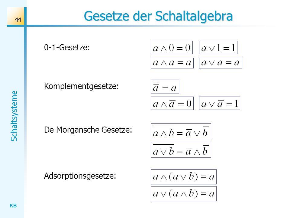 KB Schaltsysteme 44 Gesetze der Schaltalgebra 0-1-Gesetze: Komplementgesetze: De Morgansche Gesetze: Adsorptionsgesetze: