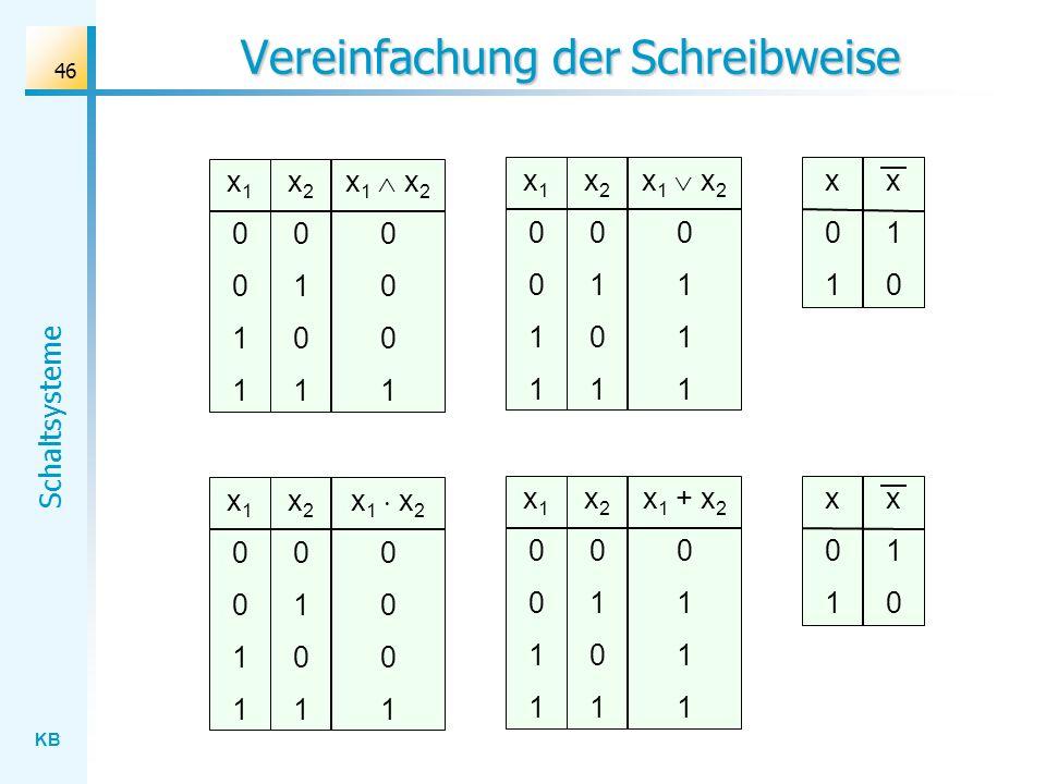 KB Schaltsysteme 46 Vereinfachung der Schreibweise x10011x10011 x20101x20101 x 1 x 2 0 1 x10011x10011 x20101x20101 x 1 + x 2 0 1 x01x01 x10x10 x10011x
