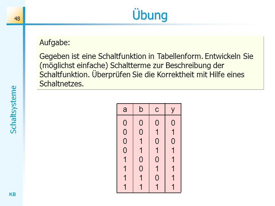 KB Schaltsysteme 48 Übung Aufgabe: Gegeben ist eine Schaltfunktion in Tabellenform. Entwickeln Sie (möglichst einfache) Schaltterme zur Beschreibung d