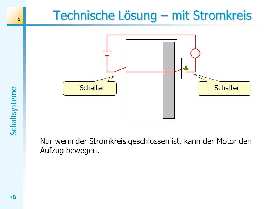 KB Schaltsysteme 5 Technische Lösung – mit Stromkreis Schalter Nur wenn der Stromkreis geschlossen ist, kann der Motor den Aufzug bewegen. Schalter