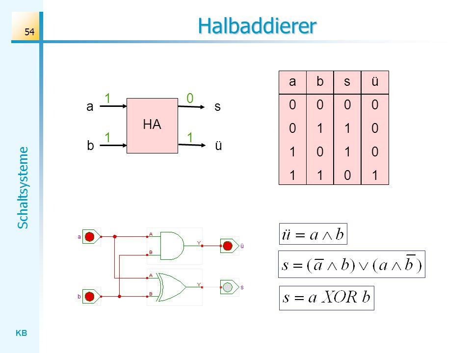 KB Schaltsysteme 54 Halbaddierer HA a b s 1 1 ü 0 1 a0011a0011 b0101b0101 s0110s0110 ü0001ü0001