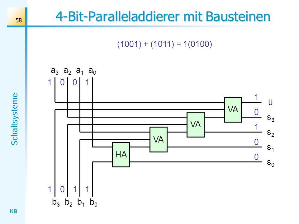 KB Schaltsysteme 58 4-Bit-Paralleladdierer mit Bausteinen a3a3 a2a2 HA VA a1a1 a0a0 b3b3 b2b2 b1b1 b0b0 100 s0s0 s1s1 s2s2 s3s3 ü (1001) + (1011) = 1(