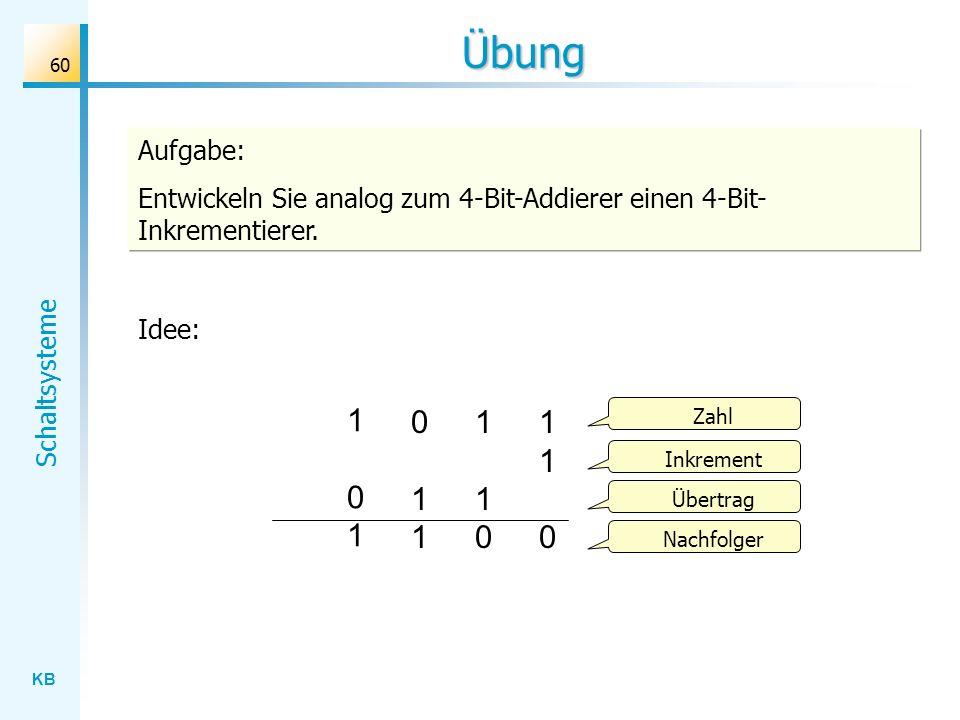 KB Schaltsysteme 60 Übung Aufgabe: Entwickeln Sie analog zum 4-Bit-Addierer einen 4-Bit- Inkrementierer. Idee: 1 101 10 110110 1 011 01 011011 Zahl In