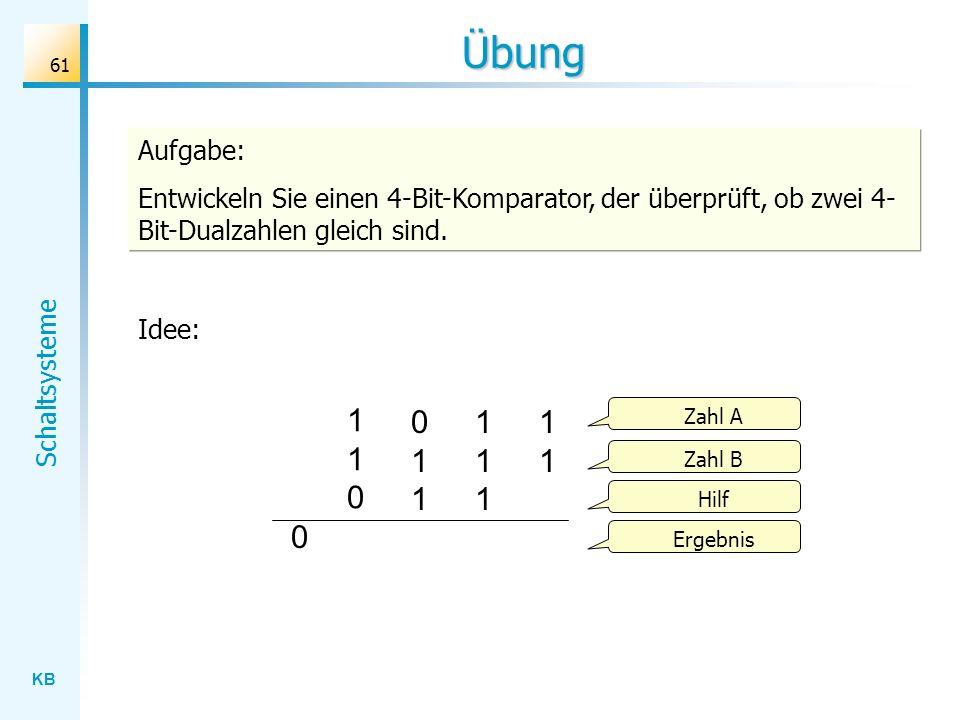KB Schaltsysteme 61 Übung Aufgabe: Entwickeln Sie einen 4-Bit-Komparator, der überprüft, ob zwei 4- Bit-Dualzahlen gleich sind. Idee: 1111111 110110 0