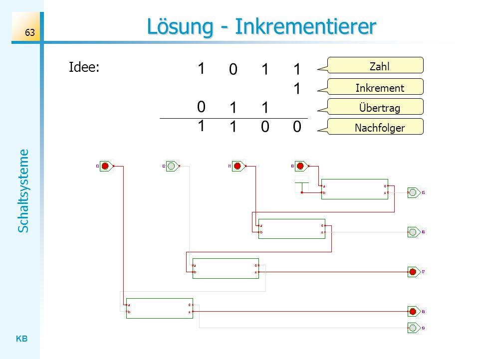 KB Schaltsysteme 63 Lösung - Inkrementierer 1 101 10 110110 1 011 01 011011 Zahl Inkrement Übertrag Nachfolger Idee: