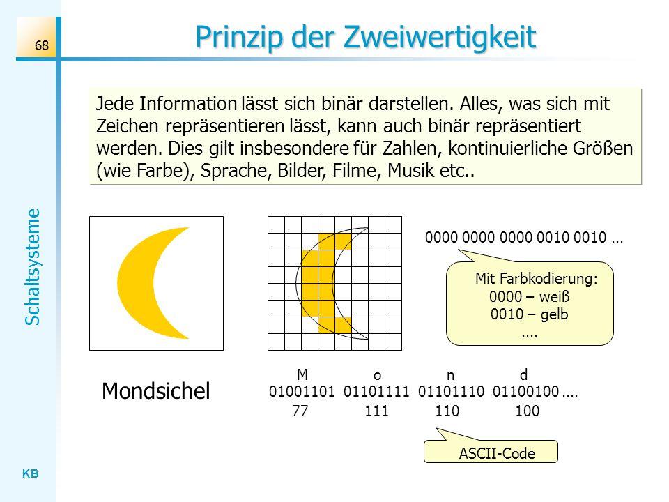 KB Schaltsysteme 68 Prinzip der Zweiwertigkeit 01001101 01101111 01101110 01100100.... Mondsichel 0000 0000 0000 0010 0010... ASCII-Code 77 111 110 10