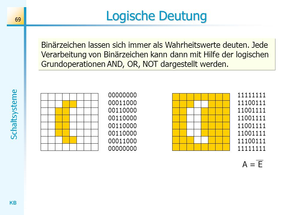 KB Schaltsysteme 69 Logische Deutung Binärzeichen lassen sich immer als Wahrheitswerte deuten. Jede Verarbeitung von Binärzeichen kann dann mit Hilfe