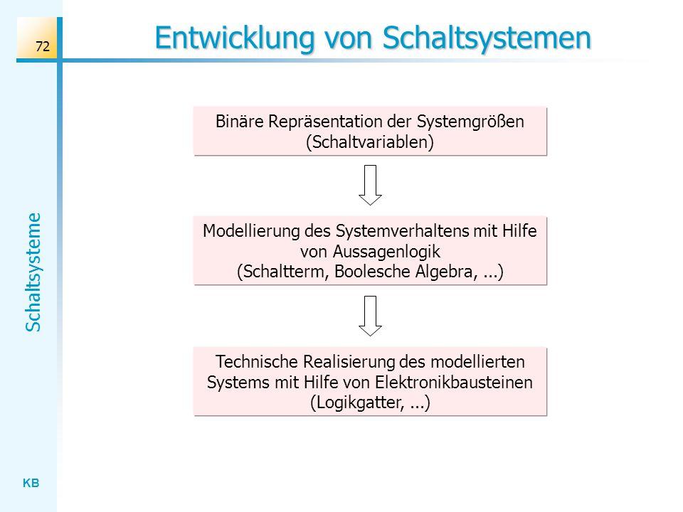 KB Schaltsysteme 72 Entwicklung von Schaltsystemen Binäre Repräsentation der Systemgrößen (Schaltvariablen) Modellierung des Systemverhaltens mit Hilf