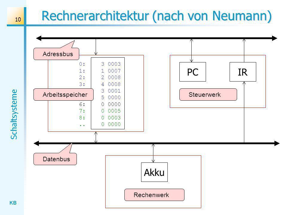 KB Schaltsysteme 10 Rechnerarchitektur (nach von Neumann) Rechenwerk Datenbus Adressbus Akku PCIR 0:3 0003 1: 1 0007 2:2 0008 3: 4 0008 4:3 0001 5: 5 0000 6: 0 0000 7:0 0005 8:0 0003..0 0000 ArbeitsspeicherSteuerwerk