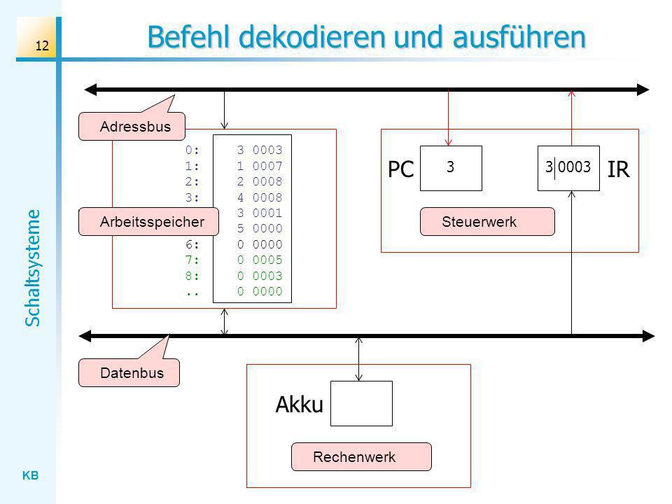 KB Schaltsysteme 12 Befehl dekodieren und ausführen Rechenwerk Datenbus Adressbus Akku PCIR 0:3 0003 1: 1 0007 2:2 0008 3: 4 0008 4:3 0001 5: 5 0000 6: 0 0000 7:0 0005 8:0 0003..0 0000 ArbeitsspeicherSteuerwerk 33 0003