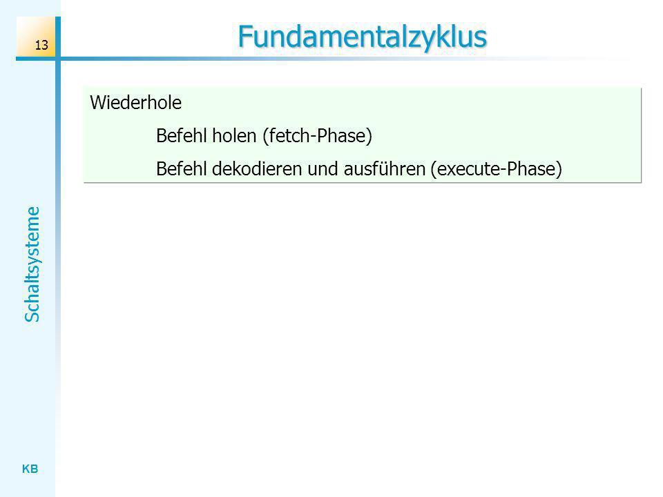 KB Schaltsysteme 13 Fundamentalzyklus Wiederhole Befehl holen (fetch-Phase) Befehl dekodieren und ausführen (execute-Phase)