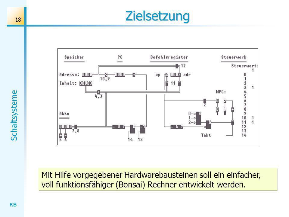 KB Schaltsysteme 18 Zielsetzung Mit Hilfe vorgegebener Hardwarebausteinen soll ein einfacher, voll funktionsfähiger (Bonsai) Rechner entwickelt werden