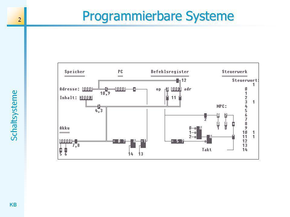 KB Schaltsysteme 2 Programmierbare Systeme