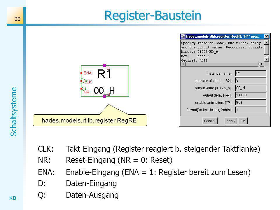 KB Schaltsysteme 20 Register-Baustein CLK: Takt-Eingang (Register reagiert b. steigender Taktflanke) NR: Reset-Eingang (NR = 0: Reset) ENA: Enable-Ein