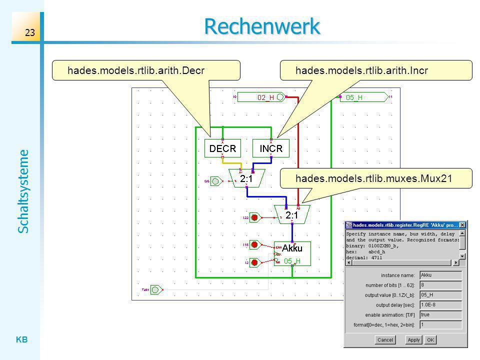 KB Schaltsysteme 23 Rechenwerk hades.models.rtlib.arith.Decrhades.models.rtlib.arith.Incr hades.models.rtlib.muxes.Mux21