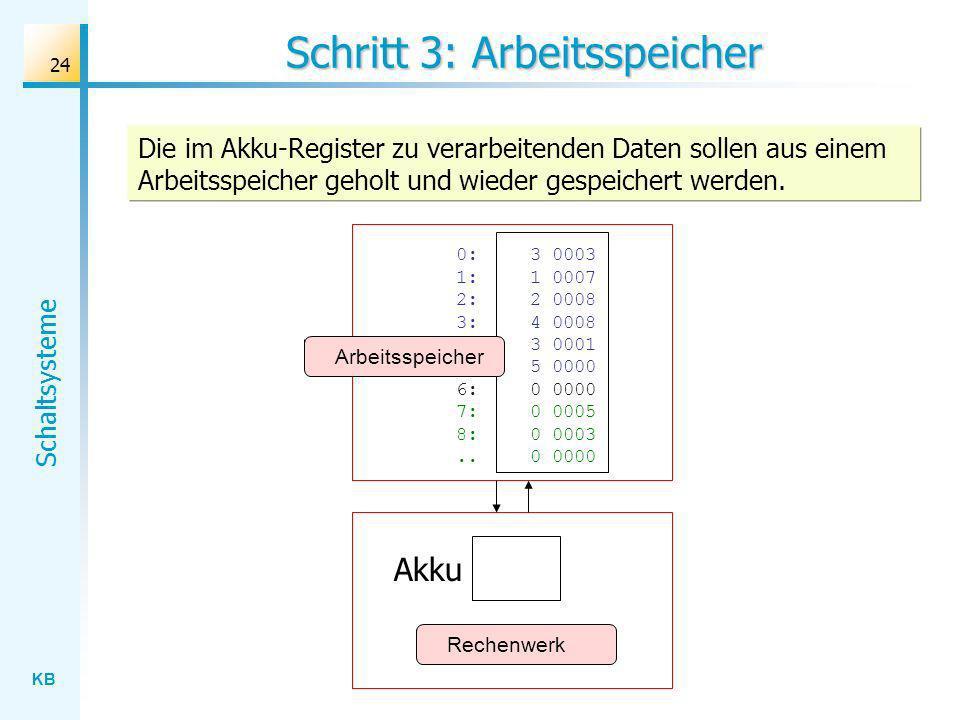 KB Schaltsysteme 24 Schritt 3: Arbeitsspeicher Die im Akku-Register zu verarbeitenden Daten sollen aus einem Arbeitsspeicher geholt und wieder gespeichert werden.