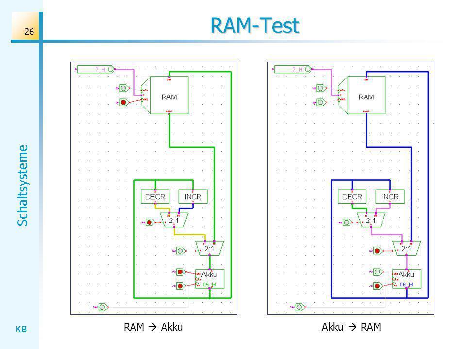 KB Schaltsysteme 26 RAM-Test RAM AkkuAkku RAM