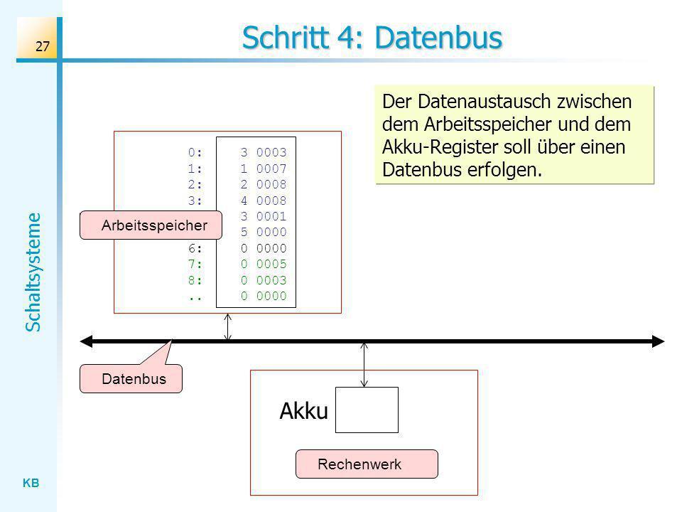 KB Schaltsysteme 27 Schritt 4: Datenbus Der Datenaustausch zwischen dem Arbeitsspeicher und dem Akku-Register soll über einen Datenbus erfolgen. Reche