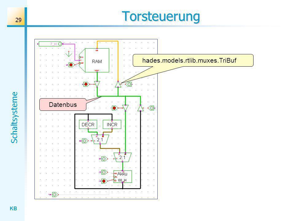 KB Schaltsysteme 29 Torsteuerung Datenbus hades.models.rtlib.muxes.TriBuf