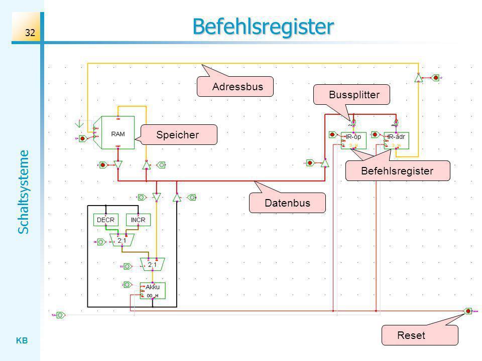KB Schaltsysteme 32 Befehlsregister Datenbus Adressbus Befehlsregister Speicher Reset Bussplitter