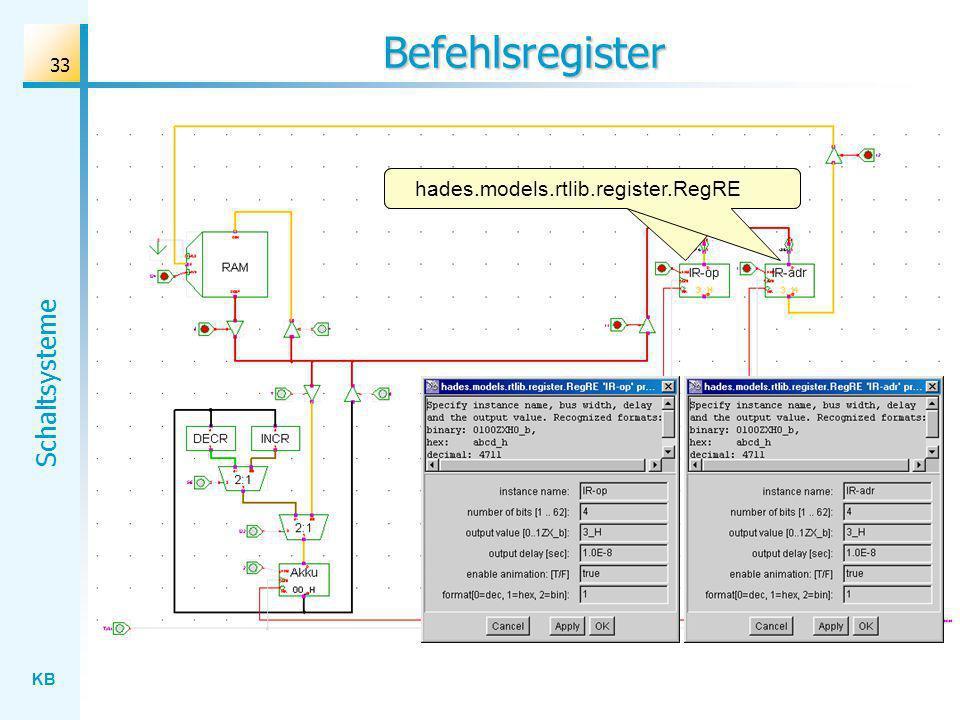 KB Schaltsysteme 33 Befehlsregister hades.models.rtlib.register.RegRE