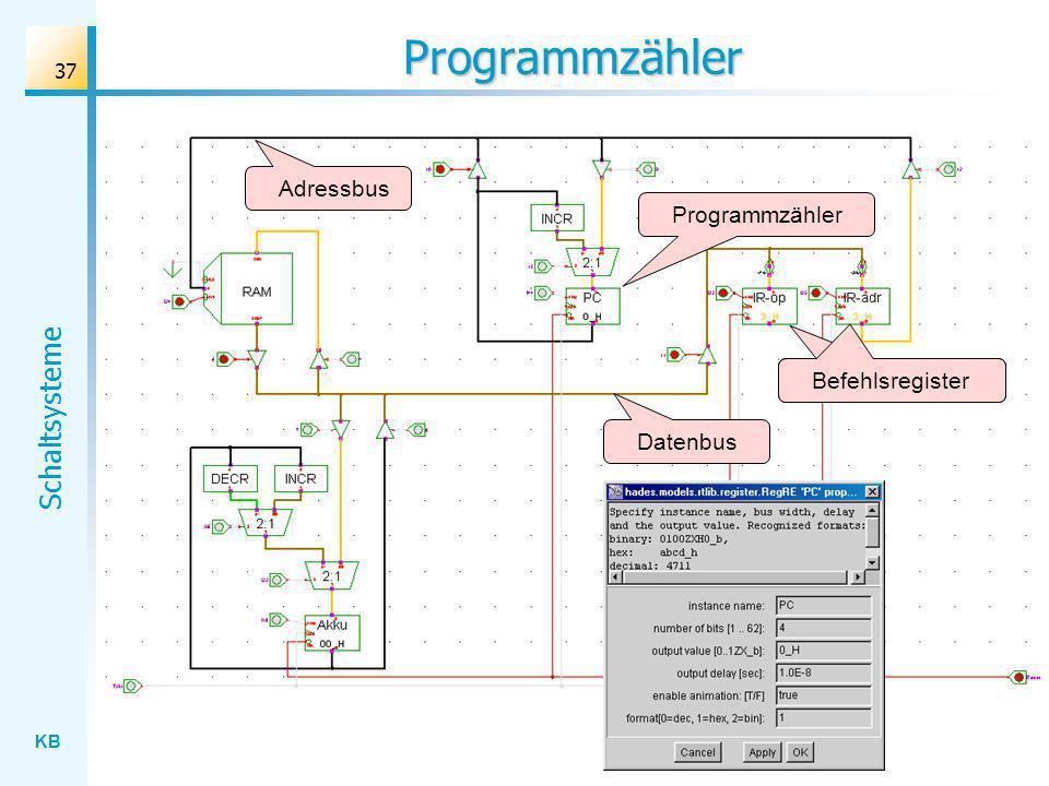KB Schaltsysteme 37 Programmzähler Adressbus Datenbus Befehlsregister Programmzähler