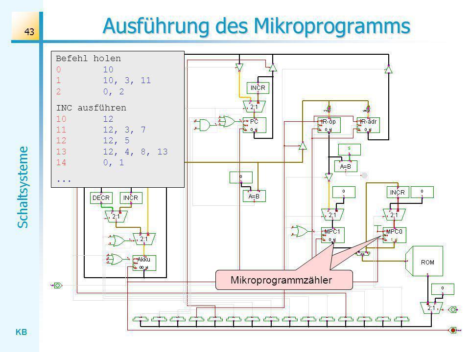 KB Schaltsysteme 43 Ausführung des Mikroprogramms Mikroprogrammzähler Befehl holen 010 110, 3, 11 20, 2 INC ausführen 1012 1112, 3, 7 1212, 5 1312, 4,