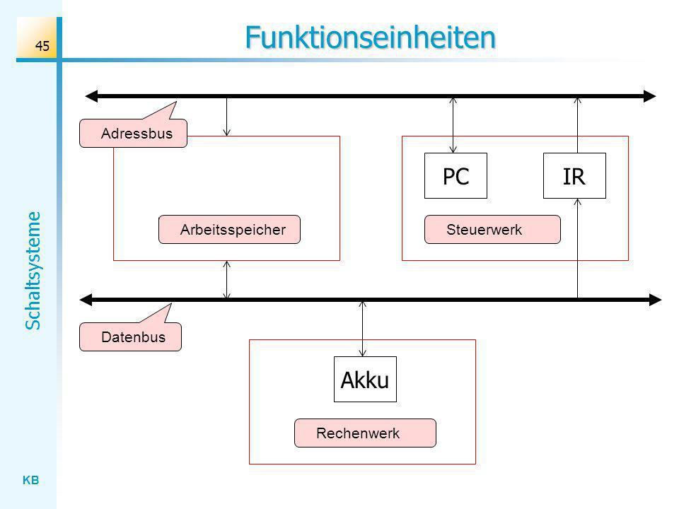 KB Schaltsysteme 45 Funktionseinheiten Rechenwerk ArbeitsspeicherSteuerwerk Datenbus Adressbus Akku PCIR