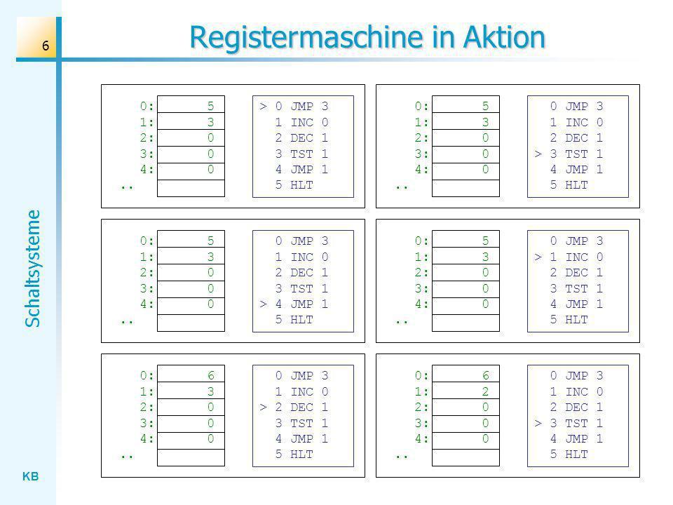 KB Schaltsysteme 6 Registermaschine in Aktion > 0 JMP 3 1 INC 0 2 DEC 1 3 TST 1 4 JMP 1 5 HLT 0:5 1:3 2:0 3:0 4:0.. 0 JMP 3 1 INC 0 2 DEC 1 > 3 TST 1